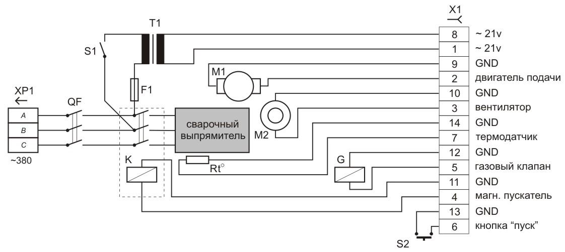 ХР1 – сетевая вилка М1
